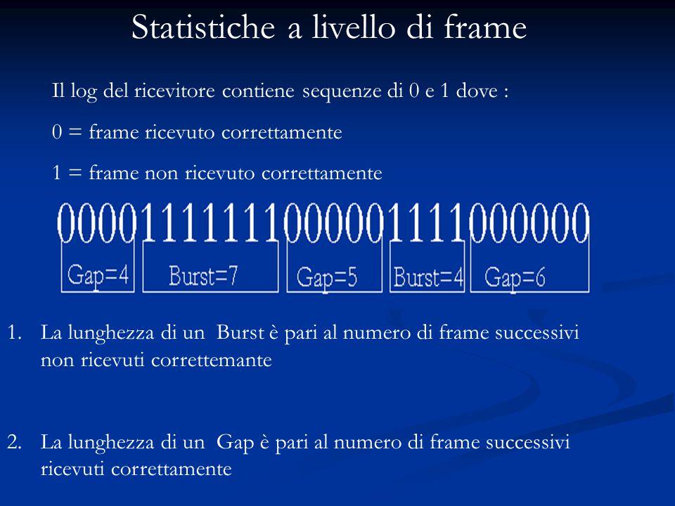 Statistiche a livello di frame Il log del ricevitore contiene sequenze di 0 e 1 dove : 0 = frame ricevuto correttamente 1 = frame non ricevuto corrett