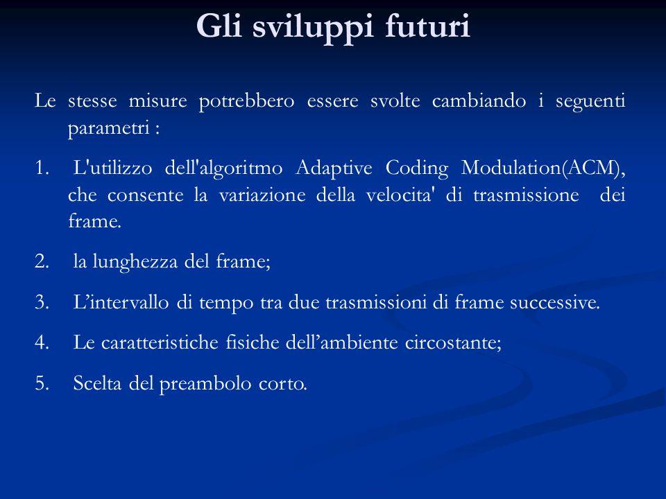 Gli sviluppi futuri Le stesse misure potrebbero essere svolte cambiando i seguenti parametri : 1. L'utilizzo dell'algoritmo Adaptive Coding Modulation
