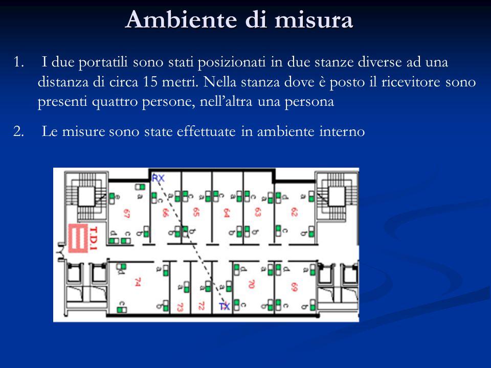 1. I due portatili sono stati posizionati in due stanze diverse ad una distanza di circa 15 metri. Nella stanza dove è posto il ricevitore sono presen