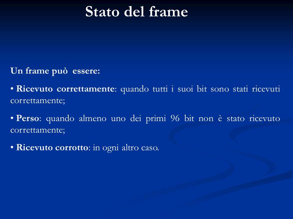 Stato del frame Un frame può essere: Ricevuto correttamente: quando tutti i suoi bit sono stati ricevuti correttamente; Perso: quando almeno uno dei p
