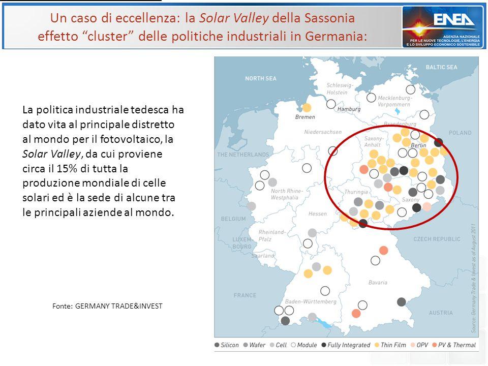 Un caso di eccellenza: la Solar Valley della Sassonia effetto cluster delle politiche industriali in Germania: La politica industriale tedesca ha dato vita al principale distretto al mondo per il fotovoltaico, la Solar Valley, da cui proviene circa il 15% di tutta la produzione mondiale di celle solari ed è la sede di alcune tra le principali aziende al mondo.