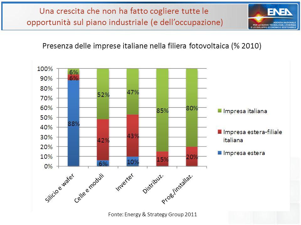 Una crescita che non ha fatto cogliere tutte le opportunità sul piano industriale (e dell'occupazione) Fonte: Energy & Strategy Group 2011 Presenza de