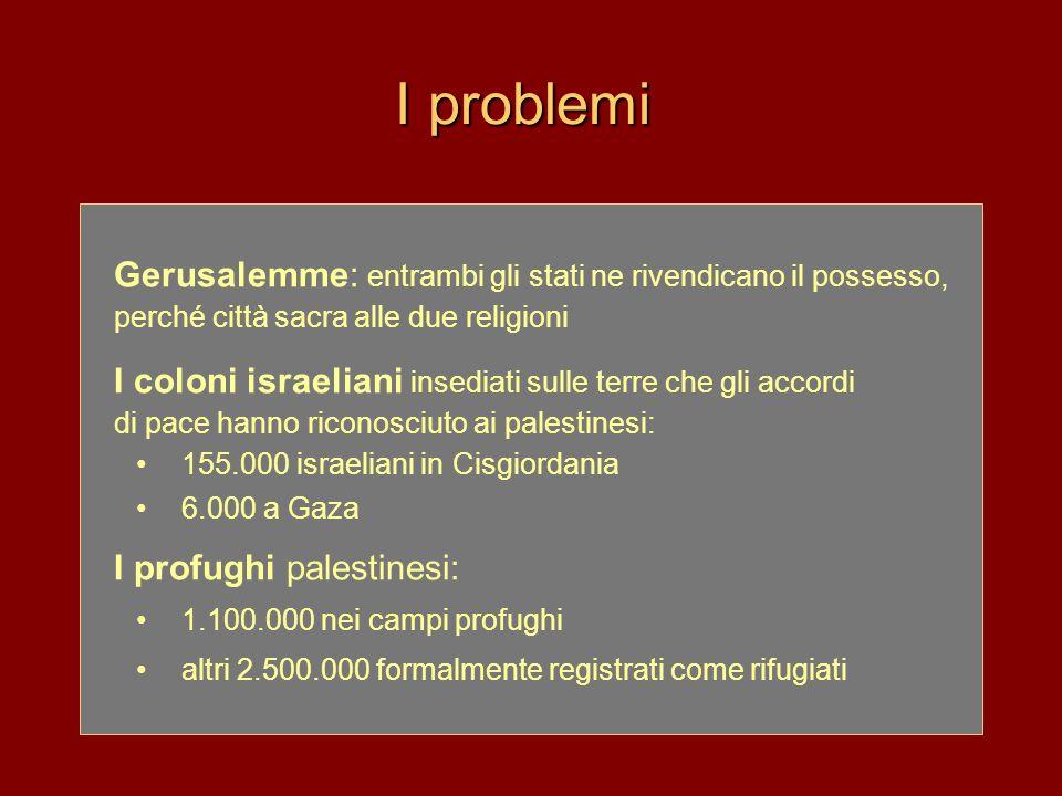 I problemi Gerusalemme: entrambi gli stati ne rivendicano il possesso, perché città sacra alle due religioni I coloni israeliani insediati sulle terre che gli accordi di pace hanno riconosciuto ai palestinesi: 155.000 israeliani in Cisgiordania 6.000 a Gaza I profughi palestinesi: 1.100.000 nei campi profughi altri 2.500.000 formalmente registrati come rifugiati