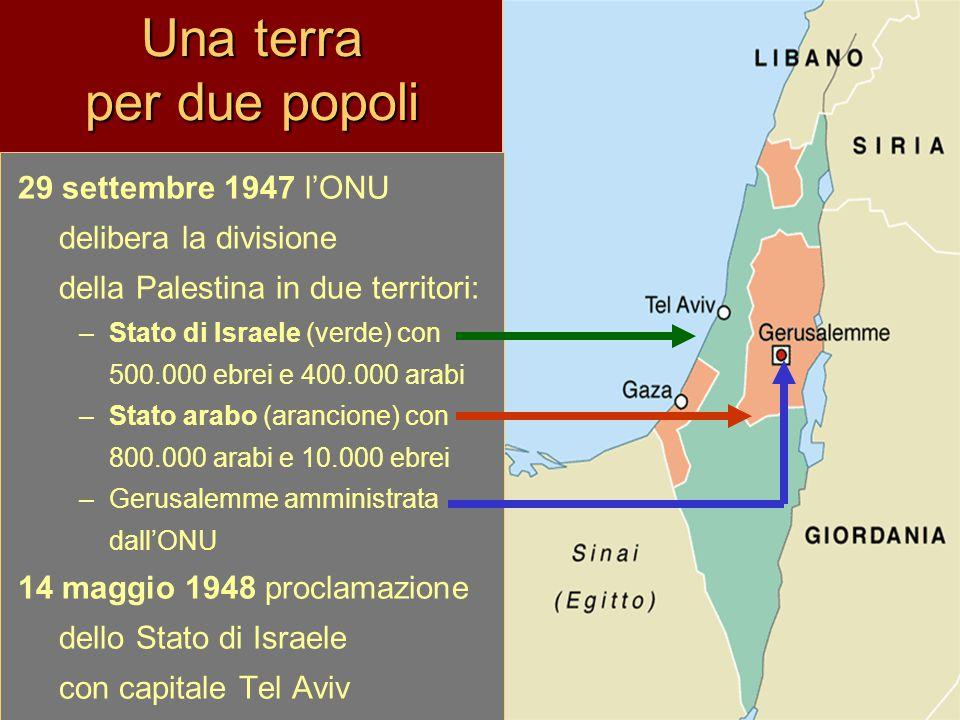 La prima guerra arabo-israeliana 1948-49 la Lega araba non riconosce Israele e gli muove guerra Israele risponde conquistando l'80% della Cisgiordania 24 febbraio 1949 armistizio: –la Cisgiordania è annessa a Israele –la parte rimanente è unita alla Giordania –la fascia di Gaza è annessa all'Egitto (le frecce indicano il movimento dei profughi palestinesi) Territori occupati dalle truppe israeliane