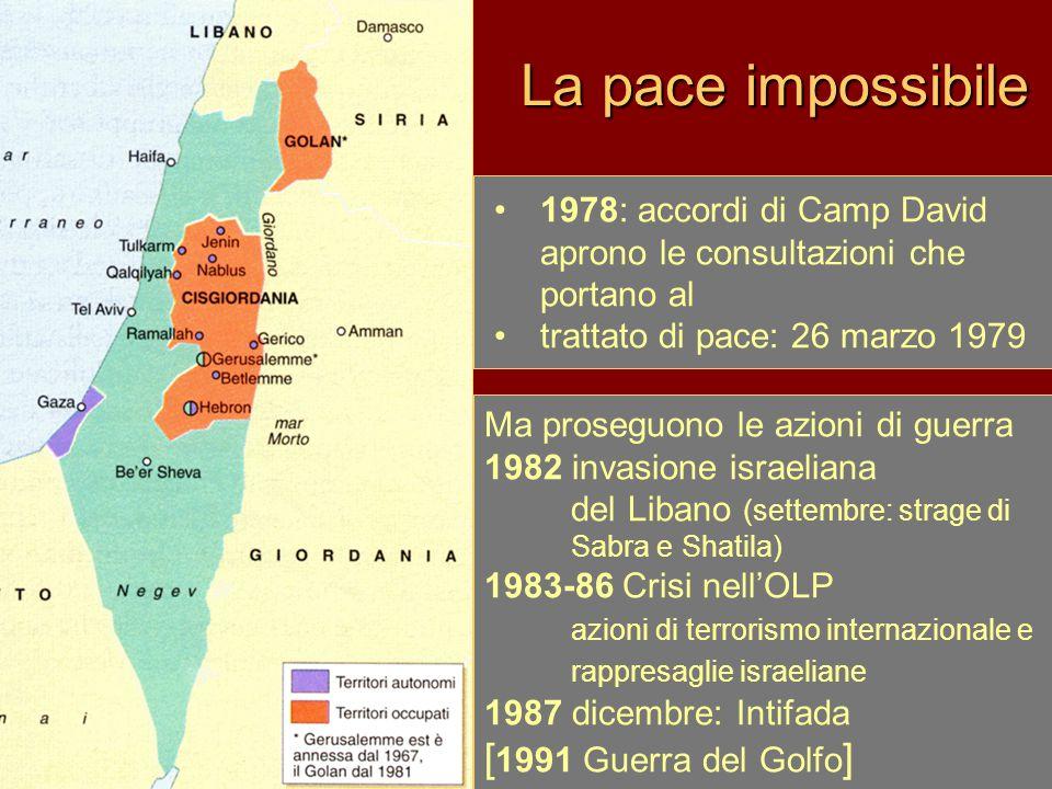 Cinque anni tra speranza di pace e terrorismo 1993 settembre: reciproco riconoscimento tra Olp e Israele 1994 –accordi per la costituzione graduale dello stato palestinese –strage di Hebron –terrorismo palestinese 1995 4 novembre: Rabin ucciso da un terrorista ebreo 1996 ondata di terrorismo palestinese 1997 il processo di pace è bloccato