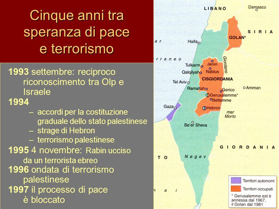 A un passo dalla pace 1999 elezione di Barak (maggio) 13 settembre 1999 Accordo Barak – Arafat per la costituzione dello stato palestinese 13 settembre 2000 data prevista entro cui completare l'accordo