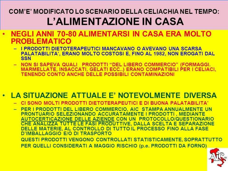 COM'E' MODIFICATO LO SCENARIO DELLA CELIACHIA NEL TEMPO: L'ALIMENTAZIONE IN CASA NEGLI ANNI 70-80 ALIMENTARSI IN CASA ERA MOLTO PROBLEMATICO –I PRODOTTI DIETOTERAPEUTICI MANCAVANO O AVEVANO UNA SCARSA PALATABILITA', ERANO MOLTO COSTOSI E, FINO AL 1982, NON EROGATI DAL SSN –NON SI SAPEVA QUALI PRODOTTI DEL LIBERO COMMERCIO (FORMAGGI.