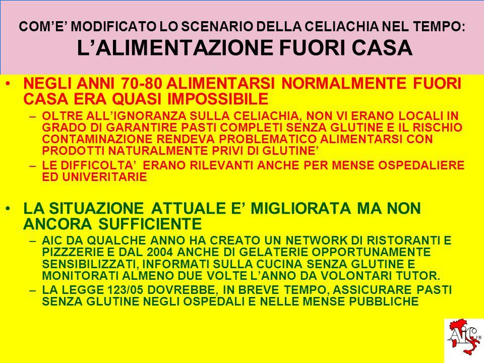 COM'E' MODIFICATO LO SCENARIO DELLA CELIACHIA NEL TEMPO: L'ALIMENTAZIONE FUORI CASA NEGLI ANNI 70-80 ALIMENTARSI NORMALMENTE FUORI CASA ERA QUASI IMPOSSIBILE –OLTRE ALL'IGNORANZA SULLA CELIACHIA, NON VI ERANO LOCALI IN GRADO DI GARANTIRE PASTI COMPLETI SENZA GLUTINE E IL RISCHIO CONTAMINAZIONE RENDEVA PROBLEMATICO ALIMENTARSI CON PRODOTTI NATURALMENTE PRIVI DI GLUTINE' –LE DIFFICOLTA' ERANO RILEVANTI ANCHE PER MENSE OSPEDALIERE ED UNIVERITARIE LA SITUAZIONE ATTUALE E' MIGLIORATA MA NON ANCORA SUFFICIENTE –AIC DA QUALCHE ANNO HA CREATO UN NETWORK DI RISTORANTI E PIZZZERIE E DAL 2004 ANCHE DI GELATERIE OPPORTUNAMENTE SENSIBILIZZATI, INFORMATI SULLA CUCINA SENZA GLUTINE E MONITORATI ALMENO DUE VOLTE L'ANNO DA VOLONTARI TUTOR.