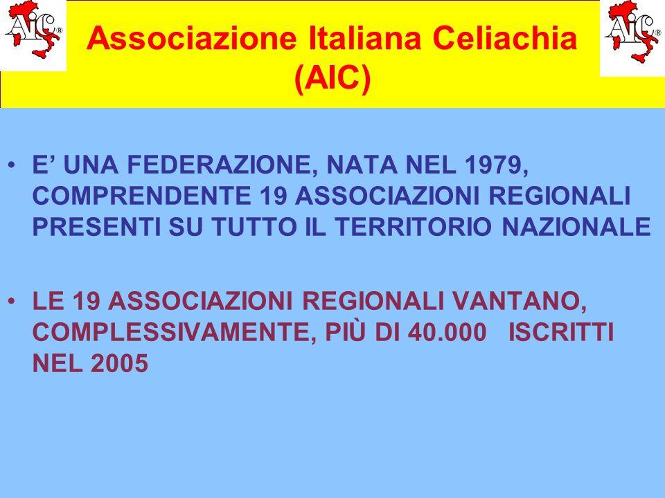 Associazione Italiana Celiachia (AIC) E' UNA FEDERAZIONE, NATA NEL 1979, COMPRENDENTE 19 ASSOCIAZIONI REGIONALI PRESENTI SU TUTTO IL TERRITORIO NAZIONALE LE 19 ASSOCIAZIONI REGIONALI VANTANO, COMPLESSIVAMENTE, PIÙ DI 40.000 ISCRITTI NEL 2005