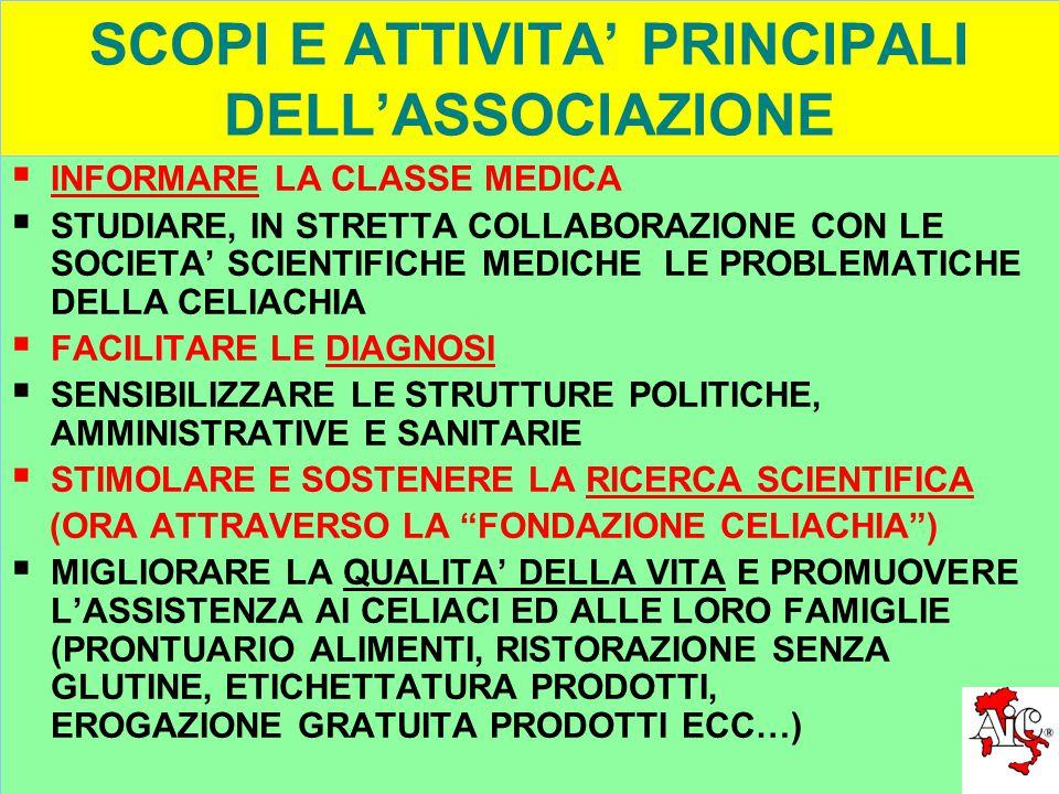 SCOPI E ATTIVITA' PRINCIPALI DELL'ASSOCIAZIONE  INFORMARE LA CLASSE MEDICA  STUDIARE, IN STRETTA COLLABORAZIONE CON LE SOCIETA' SCIENTIFICHE MEDICHE LE PROBLEMATICHE DELLA CELIACHIA  FACILITARE LE DIAGNOSI  SENSIBILIZZARE LE STRUTTURE POLITICHE, AMMINISTRATIVE E SANITARIE  STIMOLARE E SOSTENERE LA RICERCA SCIENTIFICA (ORA ATTRAVERSO LA FONDAZIONE CELIACHIA )  MIGLIORARE LA QUALITA' DELLA VITA E PROMUOVERE L'ASSISTENZA AI CELIACI ED ALLE LORO FAMIGLIE (PRONTUARIO ALIMENTI, RISTORAZIONE SENZA GLUTINE, ETICHETTATURA PRODOTTI, EROGAZIONE GRATUITA PRODOTTI ECC…)