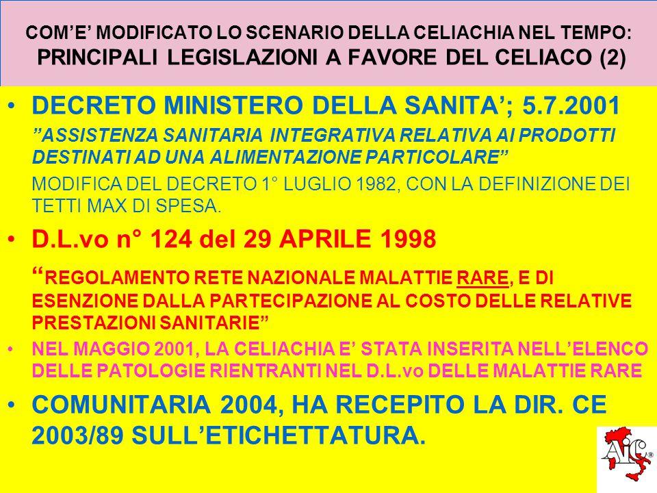 COM'E' MODIFICATO LO SCENARIO DELLA CELIACHIA NEL TEMPO: PRINCIPALI LEGISLAZIONI A FAVORE DEL CELIACO (2) DECRETO MINISTERO DELLA SANITA'; 5.7.2001 ASSISTENZA SANITARIAINTEGRATIVA RELATIVA AI PRODOTTI DESTINATI AD UNA ALIMENTAZIONE PARTICOLARE MODIFICA DEL DECRETO 1° LUGLIO 1982, CON LA DEFINIZIONE DEI TETTI MAX DI SPESA.