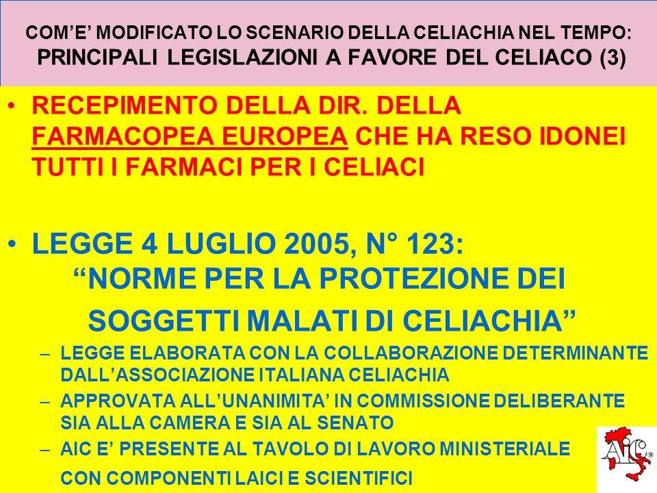 COM'E' MODIFICATO LO SCENARIO DELLA CELIACHIA NEL TEMPO: PRINCIPALI LEGISLAZIONI A FAVORE DEL CELIACO (3) RECEPIMENTO DELLA DIR.