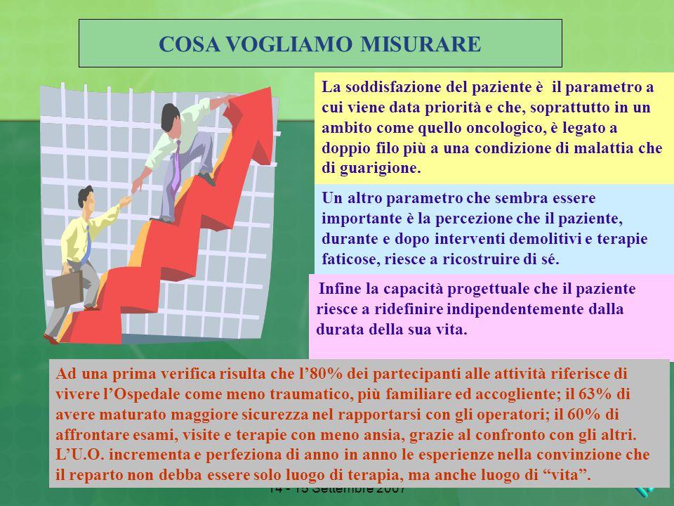 Sondrio 14 - 15 Settembre 2007 COSA VOGLIAMO MISURARE La soddisfazione del paziente è il parametro a cui viene data priorità e che, soprattutto in un