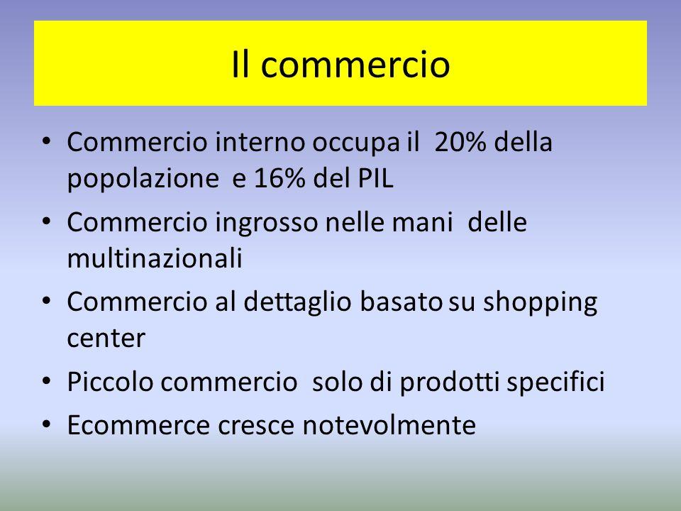 Il commercio Commercio interno occupa il 20% della popolazione e 16% del PIL Commercio ingrosso nelle mani delle multinazionali Commercio al dettaglio basato su shopping center Piccolo commercio solo di prodotti specifici Ecommerce cresce notevolmente