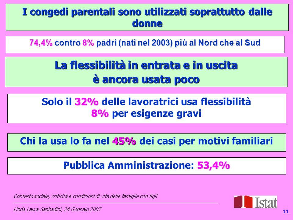 La flessibilità in entrata e in uscita è ancora usata poco 32% Solo il 32% delle lavoratrici usa flessibilità 8% 8% per esigenze gravi 45% Chi la usa lo fa nel 45% dei casi per motivi familiari 53,4% Pubblica Amministrazione: 53,4% 11 I congedi parentali sono utilizzati soprattutto dalle donne 74,4% contro 8% padri (nati nel 2003) più al Nord che al Sud Contesto sociale, criticità e condizioni di vita delle famiglie con figli _____________________________________________________________________________ Linda Laura Sabbadini, 24 Gennaio 2007