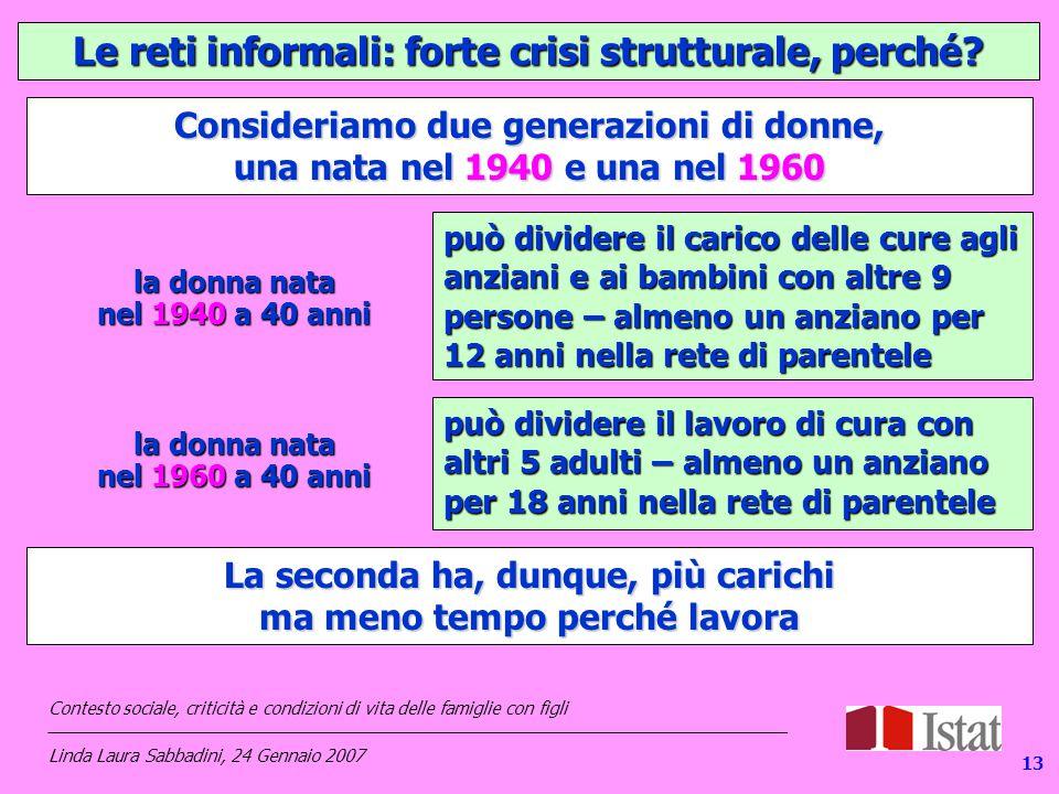 Le reti informali: forte crisi strutturale, perché.