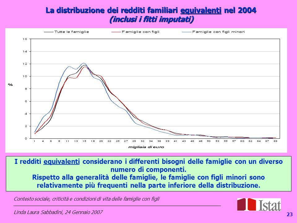 La distribuzione dei redditi familiari equivalenti nel 2004 (inclusi i fitti imputati) I redditi equivalenti considerano i differenti bisogni delle famiglie con un diverso numero di componenti.
