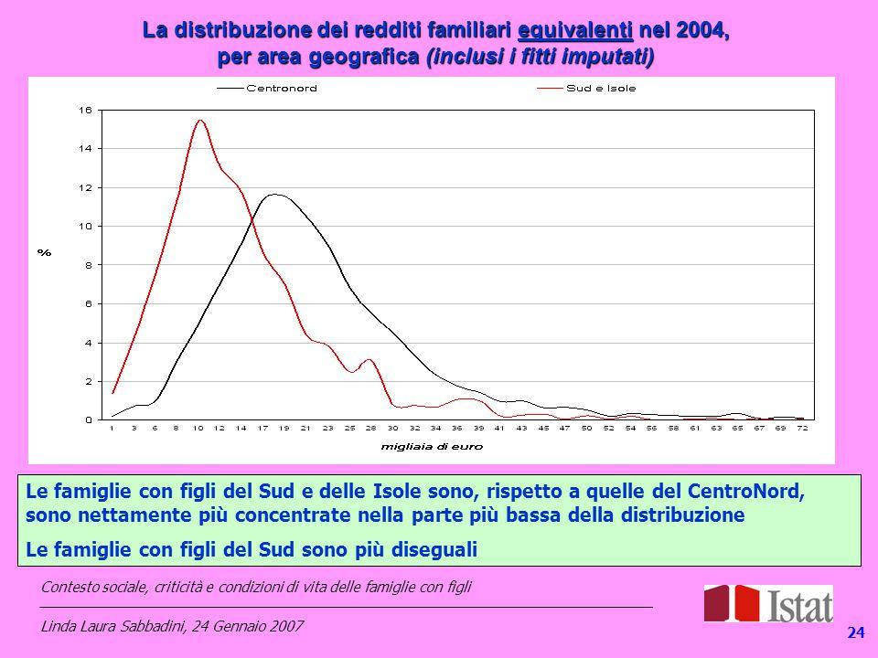 124 La distribuzione dei redditi familiari equivalenti nel 2004, per area geografica (inclusi i fitti imputati) Le famiglie con figli del Sud e delle Isole sono, rispetto a quelle del CentroNord, sono nettamente più concentrate nella parte più bassa della distribuzione Le famiglie con figli del Sud sono più diseguali Contesto sociale, criticità e condizioni di vita delle famiglie con figli _____________________________________________________________________________ Linda Laura Sabbadini, 24 Gennaio 2007 24