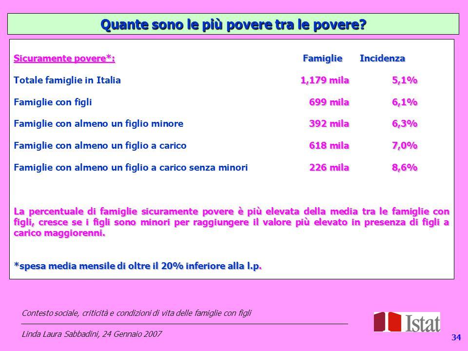 134 Sicuramente povere*: Famiglie Incidenza 1,179 mila5,1% Totale famiglie in Italia1,179 mila5,1% 699 mila6,1% Famiglie con figli699 mila6,1% 392 mila6,3% Famiglie con almeno un figlio minore392 mila6,3% 618 mila7,0% Famiglie con almeno un figlio a carico618 mila7,0% 226 mila8,6% Famiglie con almeno un figlio a carico senza minori226 mila8,6% La percentuale di famiglie sicuramente povere è più elevata della media tra le famiglie con figli, cresce se i figli sono minori per raggiungere il valore più elevato in presenza di figli a carico maggiorenni.