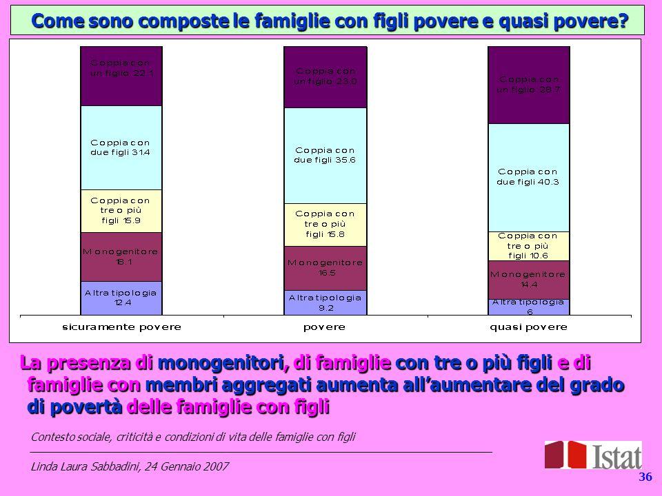 136 Come sono composte le famiglie con figli povere e quasi povere.