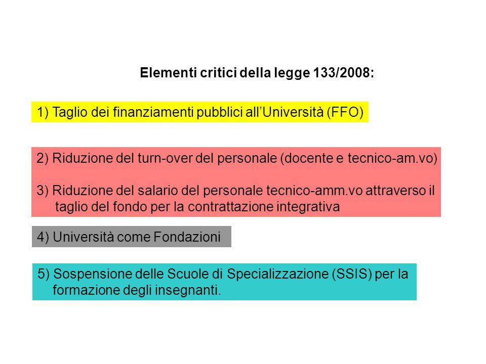 Elementi critici della legge 133/2008: 1) Taglio dei finanziamenti pubblici all'Università (FFO) 2) Riduzione del turn-over del personale (docente e tecnico-am.vo) 3) Riduzione del salario del personale tecnico-amm.vo attraverso il taglio del fondo per la contrattazione integrativa 4) Università come Fondazioni 5) Sospensione delle Scuole di Specializzazione (SSIS) per la formazione degli insegnanti.