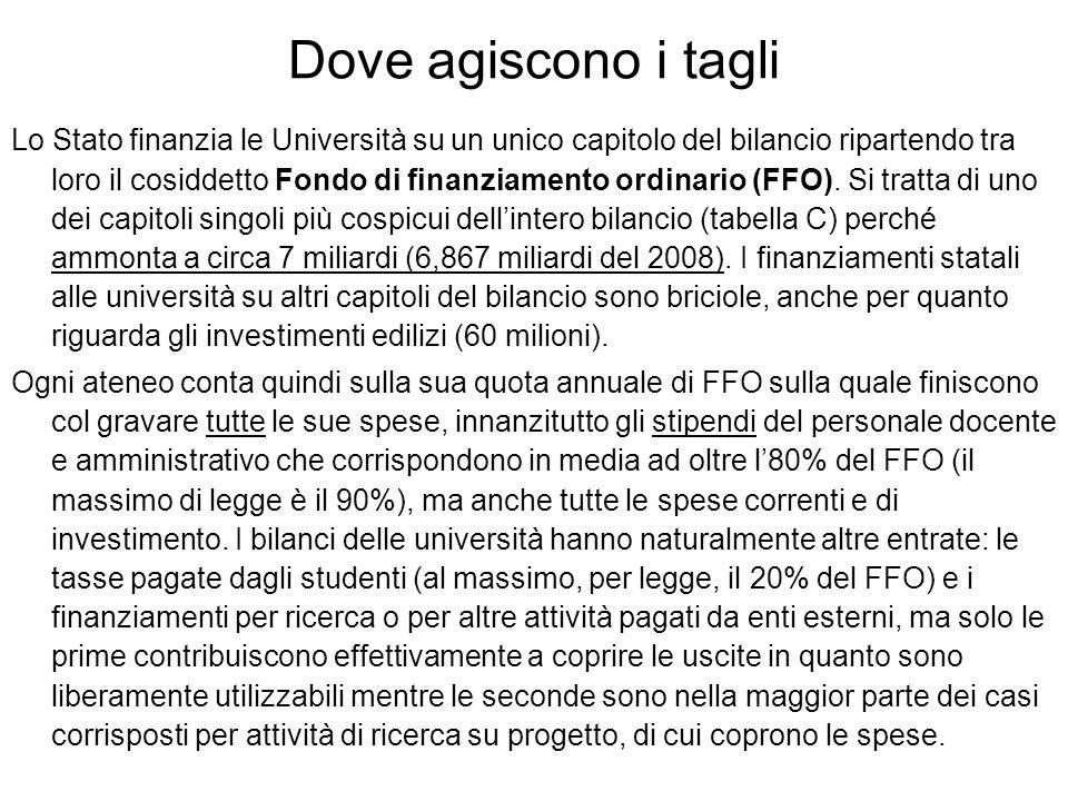 Dove agiscono i tagli Lo Stato finanzia le Università su un unico capitolo del bilancio ripartendo tra loro il cosiddetto Fondo di finanziamento ordinario (FFO).