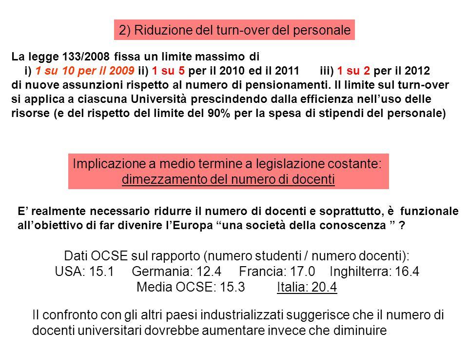 2) Riduzione del turn-over del personale La legge 133/2008 fissa un limite massimo di i) 1 su 10 per il 2009 ii) 1 su 5 per il 2010 ed il 2011 iii) 1 su 2 per il 2012 di nuove assunzioni rispetto al numero di pensionamenti.