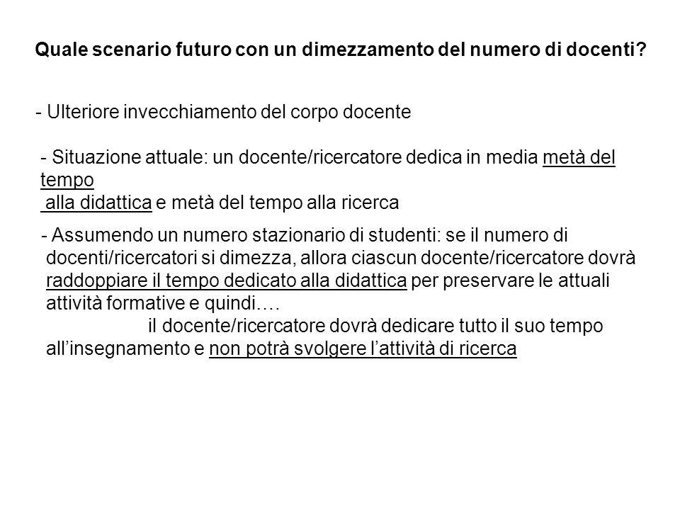 Quale scenario futuro con un dimezzamento del numero di docenti.