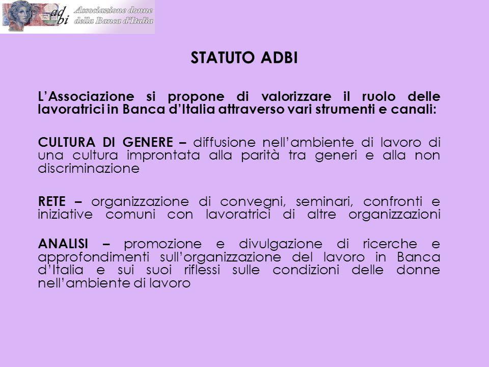 L'Associazione si propone di valorizzare il ruolo delle lavoratrici in Banca d'Italia attraverso vari strumenti e canali: CULTURA DI GENERE – diffusio