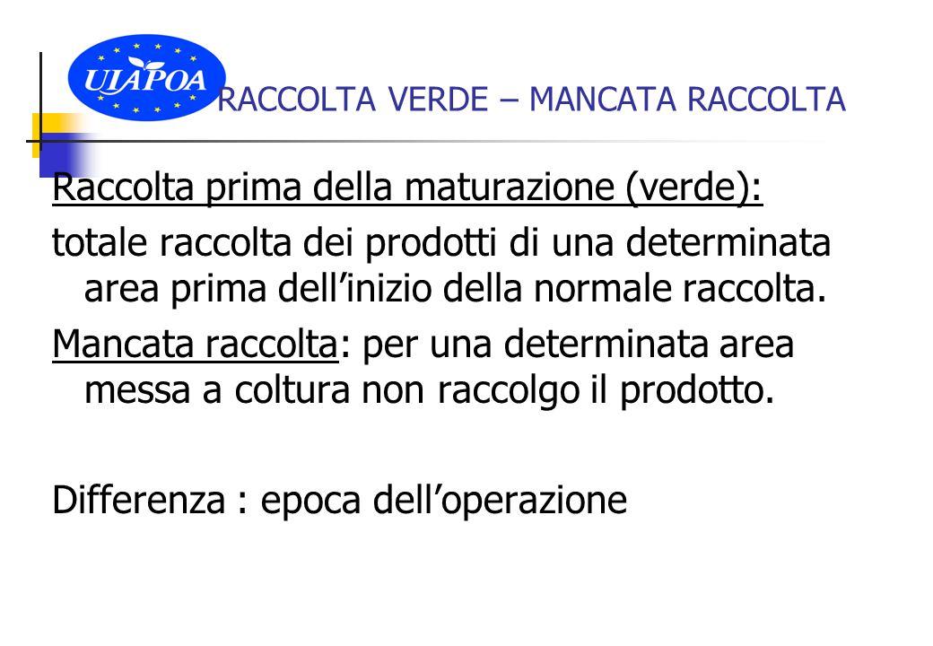 RACCOLTA VERDE – MANCATA RACCOLTA Raccolta prima della maturazione (verde): totale raccolta dei prodotti di una determinata area prima dell'inizio della normale raccolta.