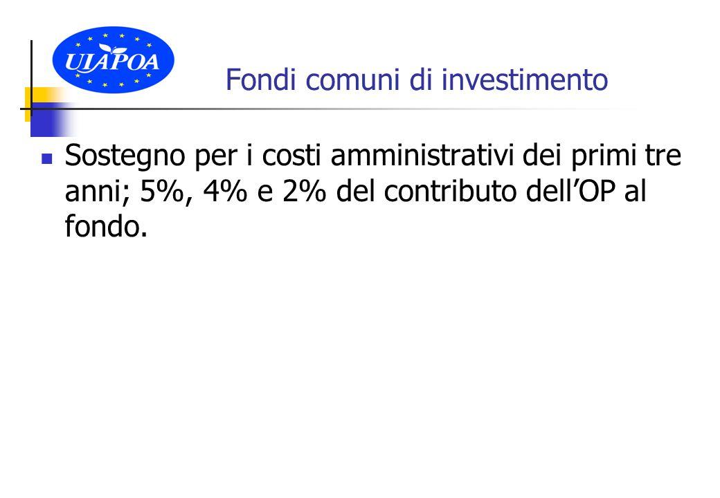Fondi comuni di investimento Sostegno per i costi amministrativi dei primi tre anni; 5%, 4% e 2% del contributo dell'OP al fondo.