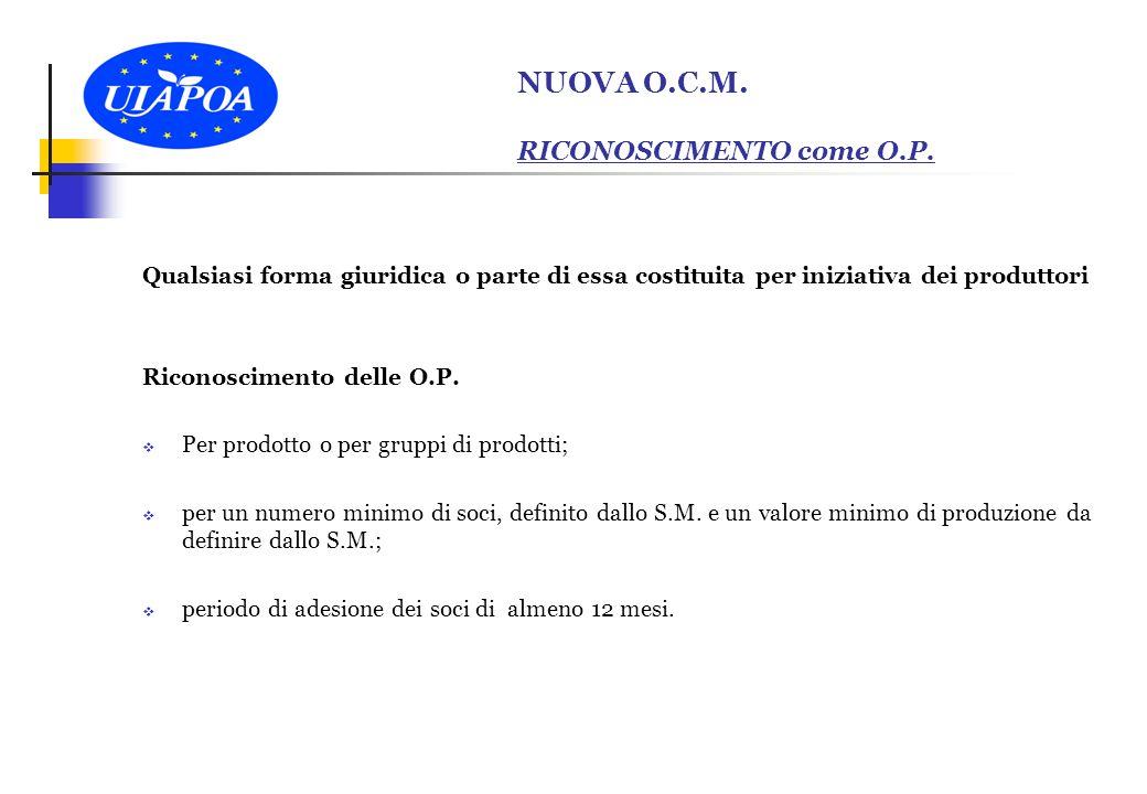 PROGRAMMA OPERATIVO 8,2% V.P.C.- ATTUAZIONE MISURE P.O.
