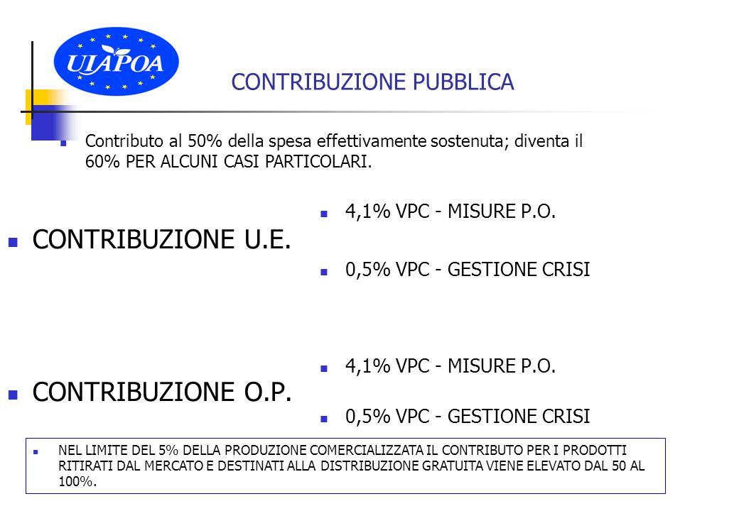 CONTRIBUZIONE PUBBLICA CONTRIBUZIONE U.E. CONTRIBUZIONE O.P.