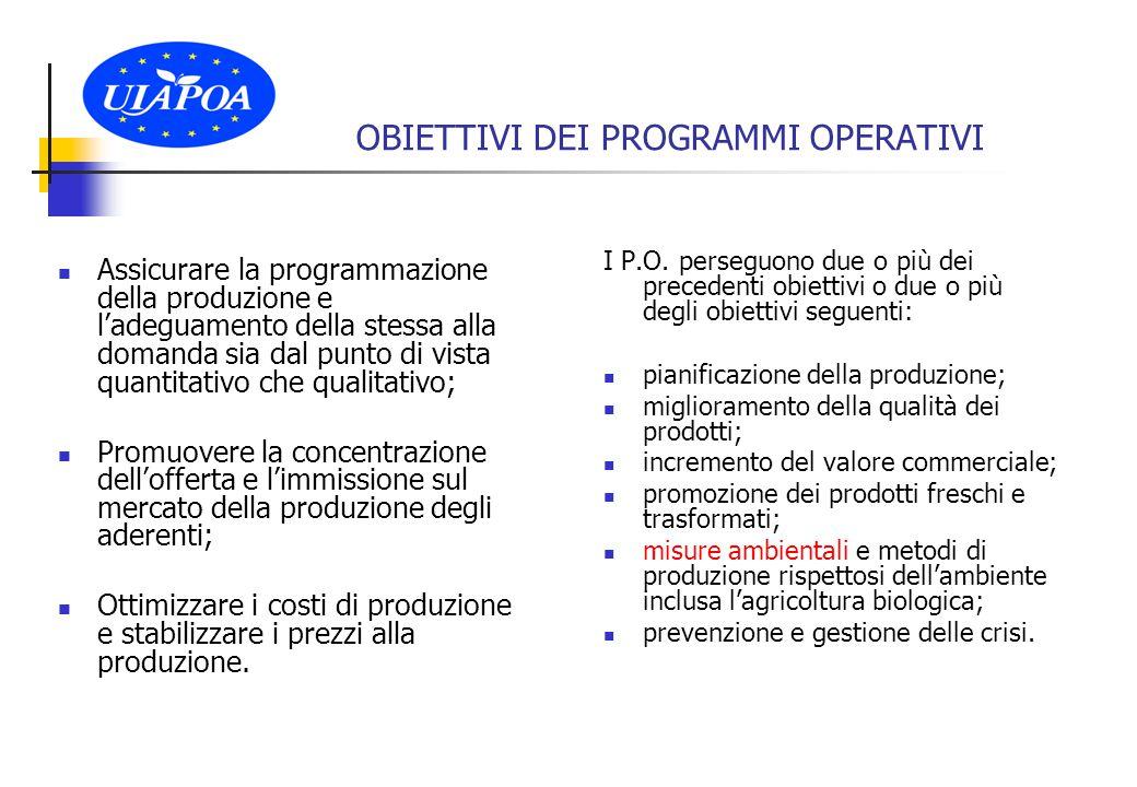 Promozione Distinguere tra una promozione commerciale dell'OP e/o del proprio marchio da effettuarsi nell'ambito del PO (8,2%) Da una promozione per la prevenzione e gestione delle crisi (0,5%)