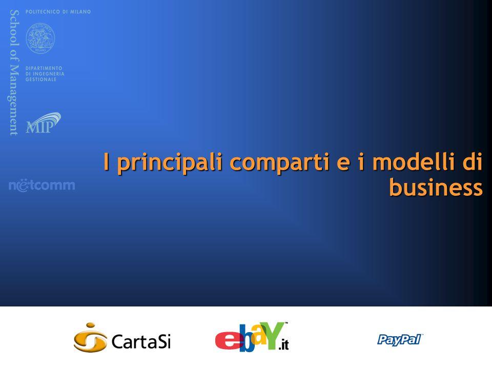 I principali comparti e i modelli di business