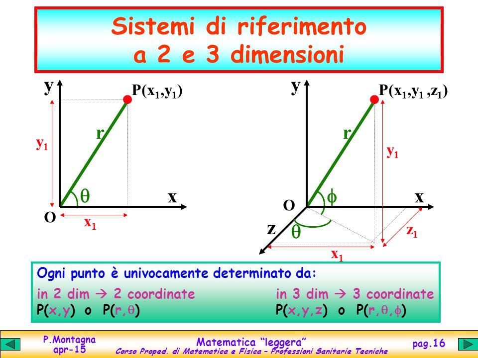 """P.Montagna apr-15 Matematica """"leggera"""" Corso Proped. di Matematica e Fisica – Professioni Sanitarie Tecniche pag.16 Sistemi di riferimento a 2 e 3 dim"""