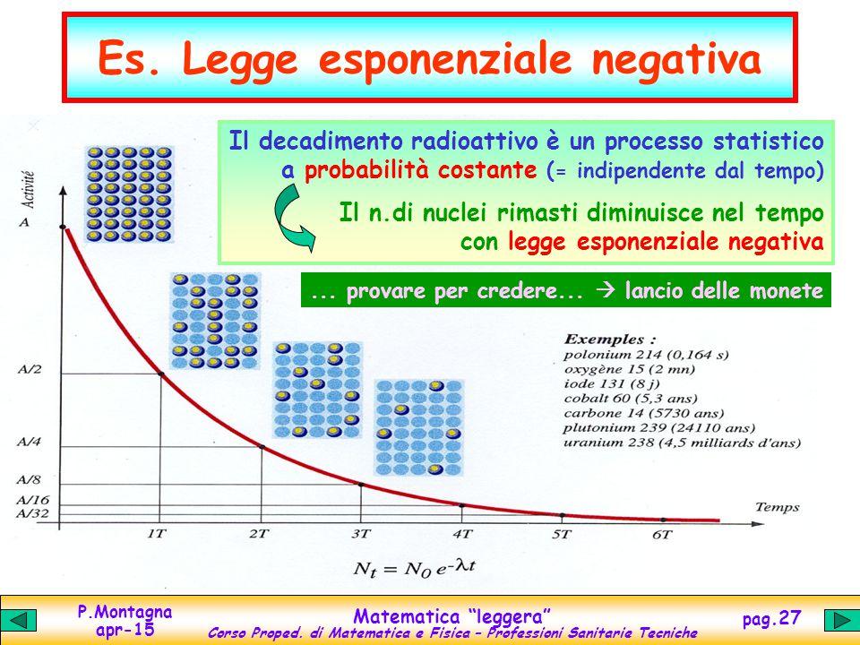 """P.Montagna apr-15 Matematica """"leggera"""" Corso Proped. di Matematica e Fisica – Professioni Sanitarie Tecniche pag.27 Es. Legge esponenziale negativa Il"""