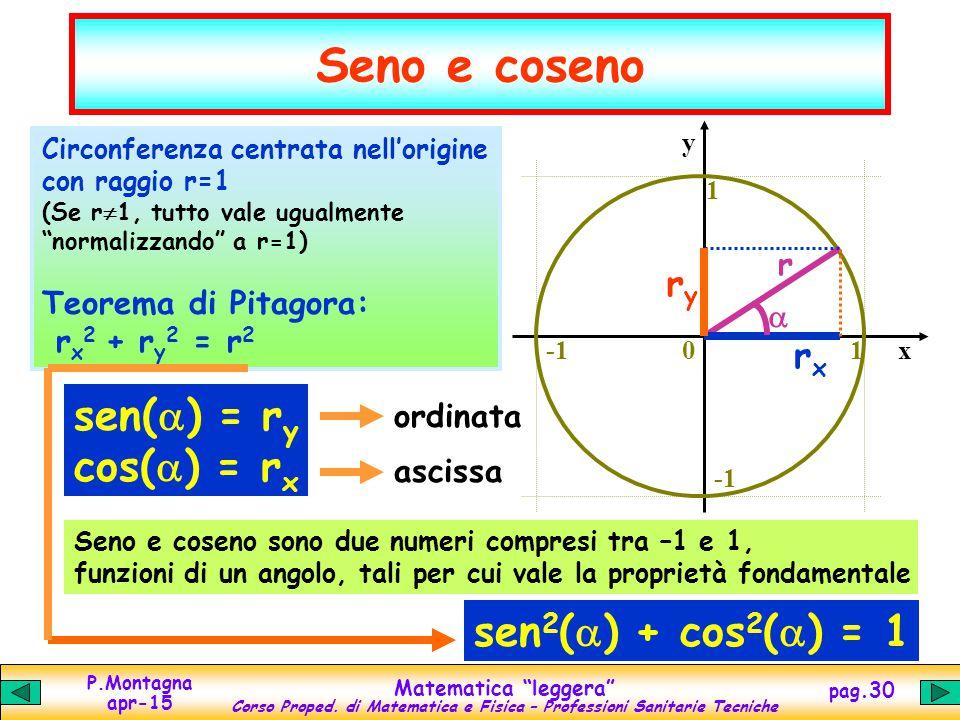 """P.Montagna apr-15 Matematica """"leggera"""" Corso Proped. di Matematica e Fisica – Professioni Sanitarie Tecniche pag.30 Seno e coseno  r y x1 1 rxrx ryry"""
