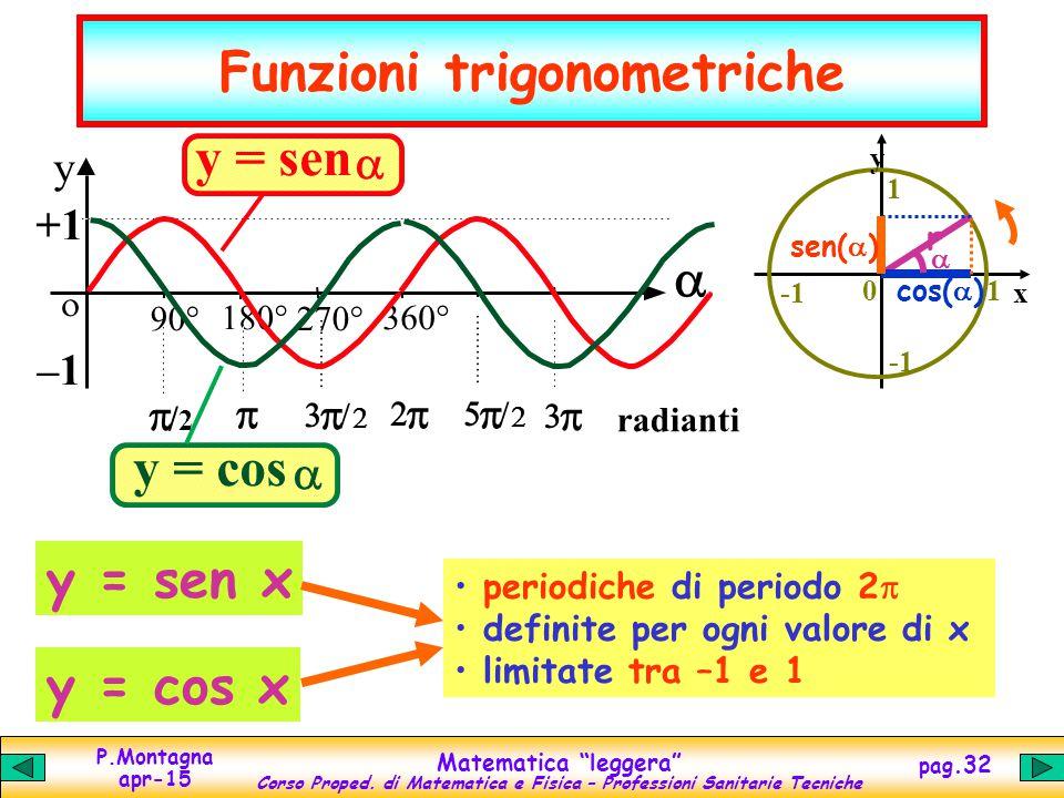 """P.Montagna apr-15 Matematica """"leggera"""" Corso Proped. di Matematica e Fisica – Professioni Sanitarie Tecniche pag.32 Funzioni trigonometriche  r y x 1"""