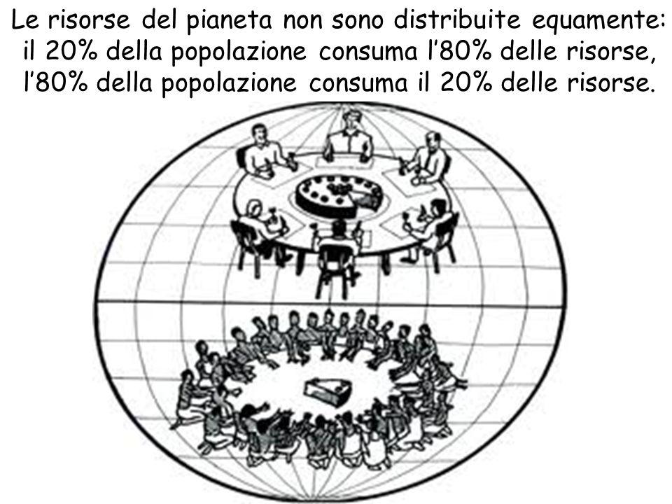 Le risorse del pianeta non sono distribuite equamente: il 20% della popolazione consuma l'80% delle risorse, l'80% della popolazione consuma il 20% de