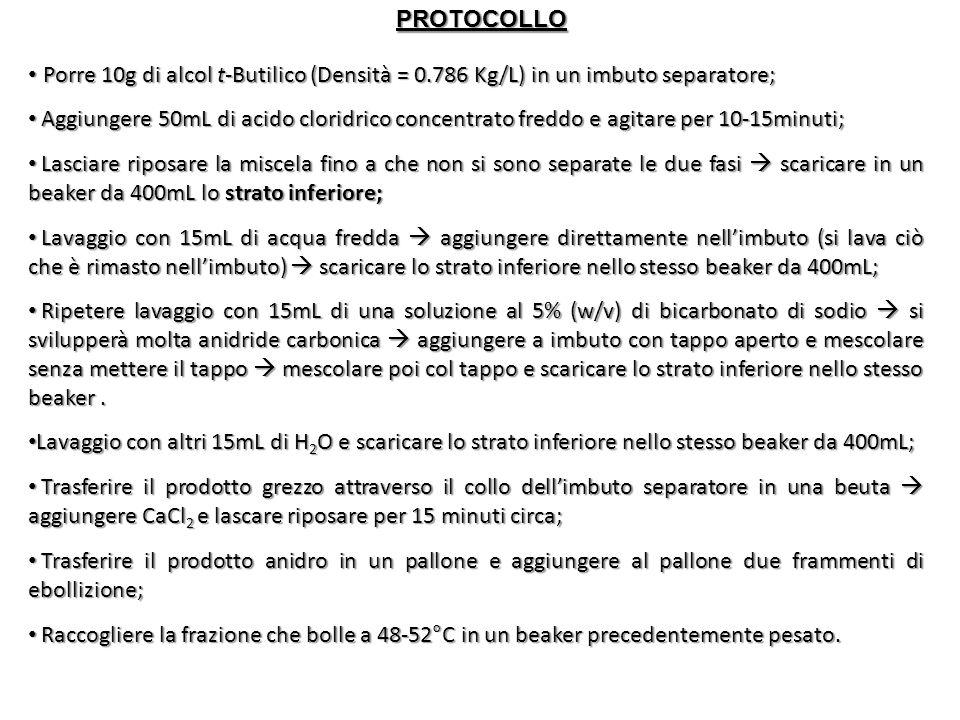 PROTOCOLLO Porre 10g di alcol t-Butilico (Densità = 0.786 Kg/L) in un imbuto separatore; Porre 10g di alcol t-Butilico (Densità = 0.786 Kg/L) in un im