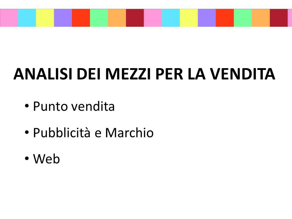 ANALISI DEI MEZZI PER LA VENDITA Punto vendita Pubblicità e Marchio Web
