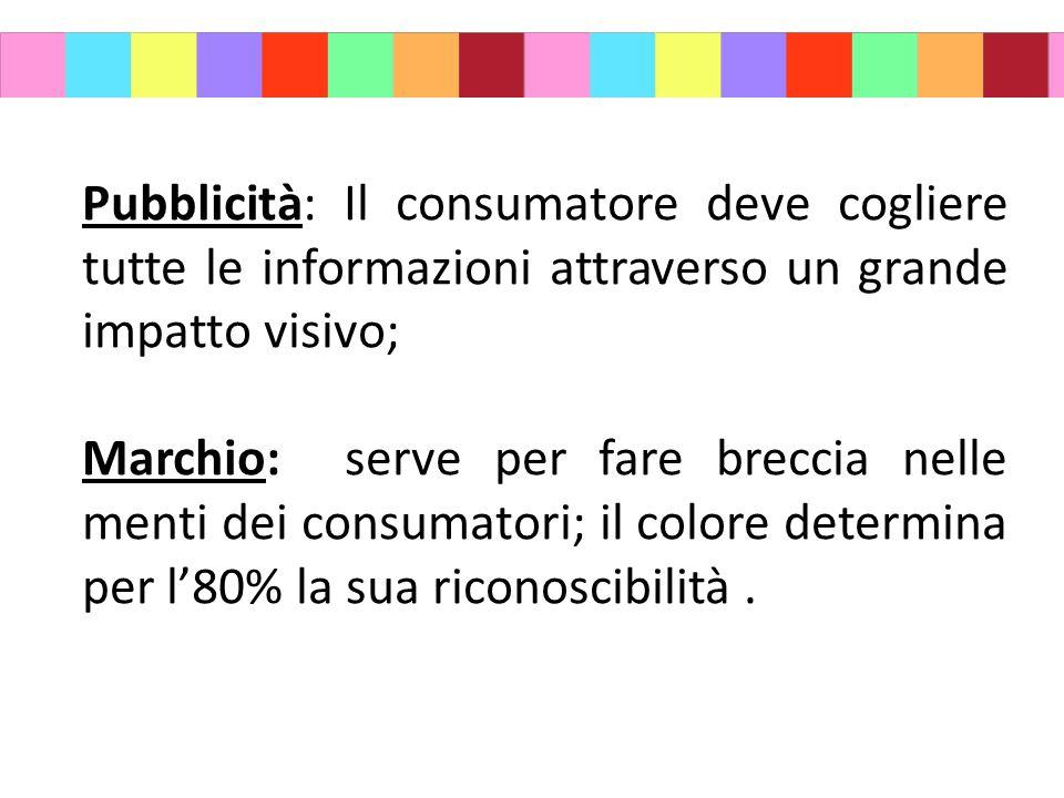 Pubblicità: Il consumatore deve cogliere tutte le informazioni attraverso un grande impatto visivo; Marchio: serve per fare breccia nelle menti dei consumatori; il colore determina per l'80% la sua riconoscibilità.