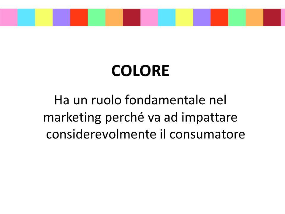 COLORE Ha un ruolo fondamentale nel marketing perché va ad impattare considerevolmente il consumatore