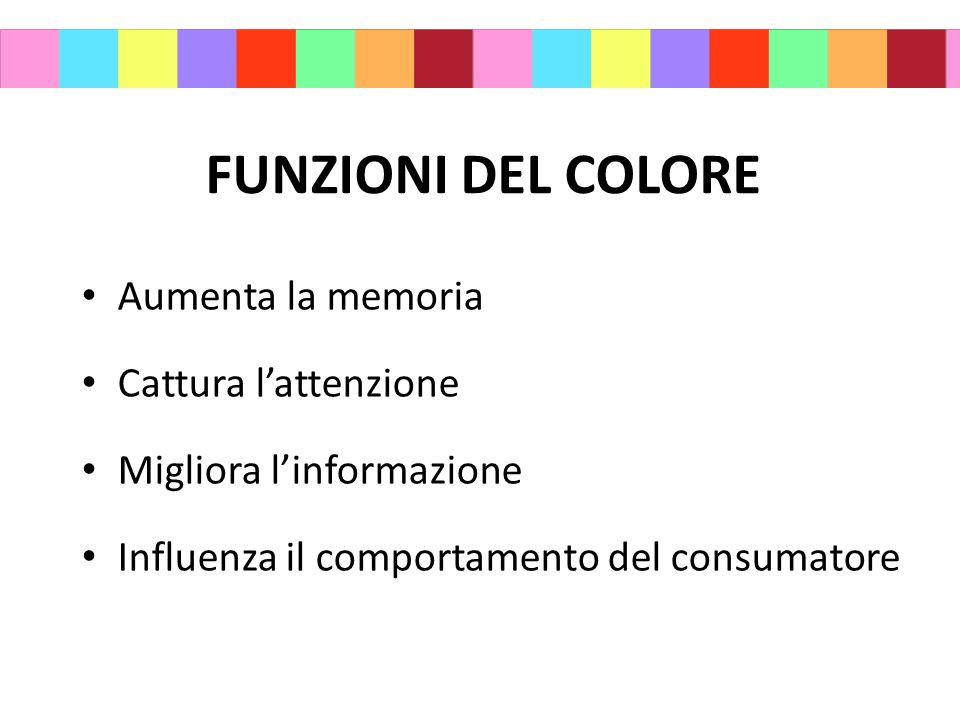Aumenta la memoria Cattura l'attenzione Migliora l'informazione Influenza il comportamento del consumatore FUNZIONI DEL COLORE