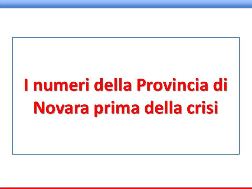 I numeri della Provincia di Novara prima della crisi