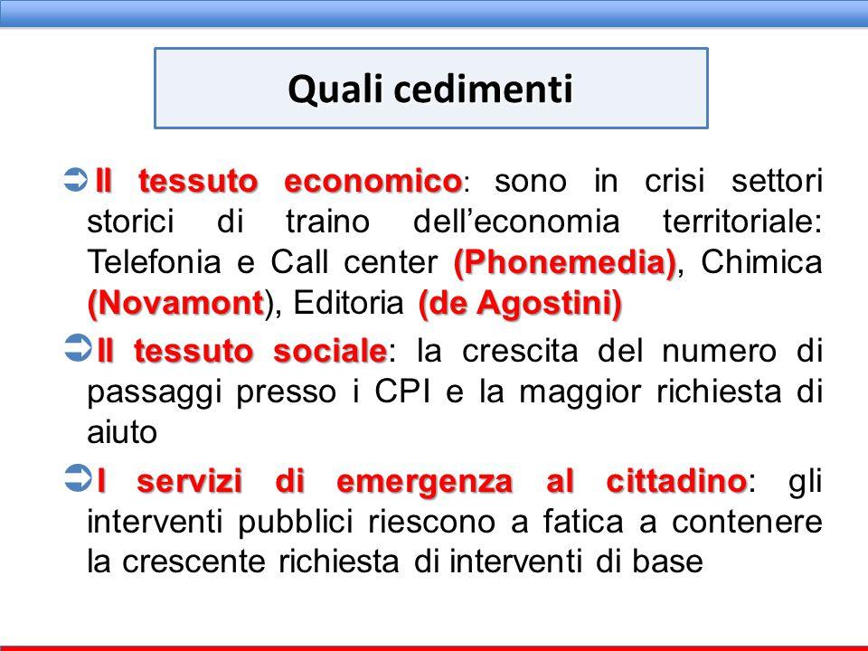 Il tessuto economico (Phonemedia) (Novamont(de Agostini)  Il tessuto economico : sono in crisi settori storici di traino dell'economia territoriale: