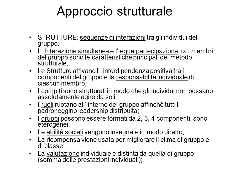 Approccio strutturale STRUTTURE: sequenze di interazioni tra gli individui del gruppo.