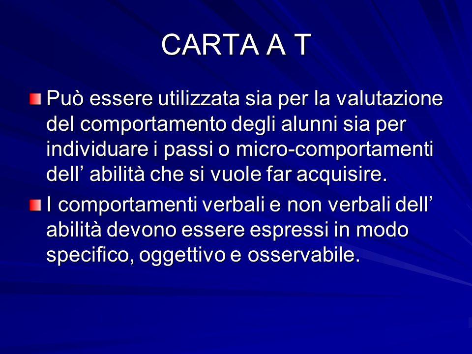 CARTA A T Può essere utilizzata sia per la valutazione del comportamento degli alunni sia per individuare i passi o micro-comportamenti dell' abilità che si vuole far acquisire.