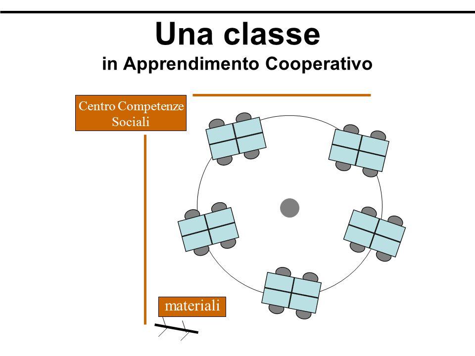 Una classe in Apprendimento Cooperativo Centro Competenze Sociali materiali